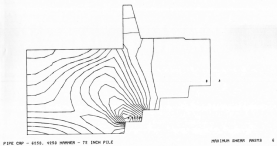 Maximum shear stress diagram for the 6250 pipe cap.
