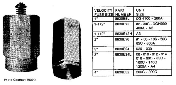 Vulcan Offshore Tip  9  Compressed Air Velocity Fuse