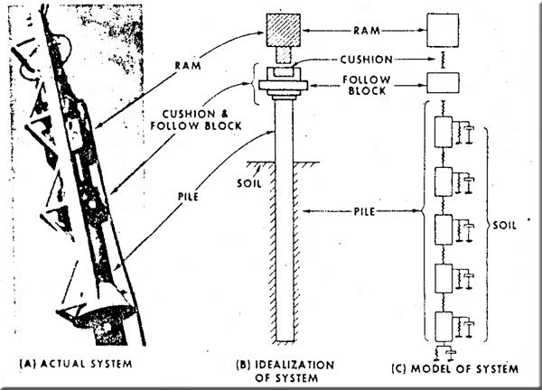 OTC1055-Fig2