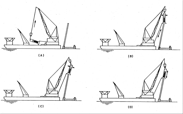Below: a diagram of hammer placement on the pile, from the Whipple and Vines monograph.