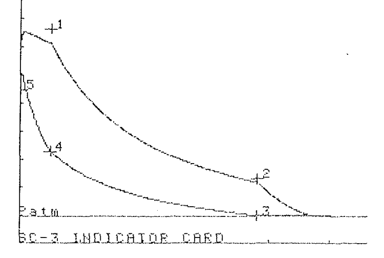 SC-Indicator-Card