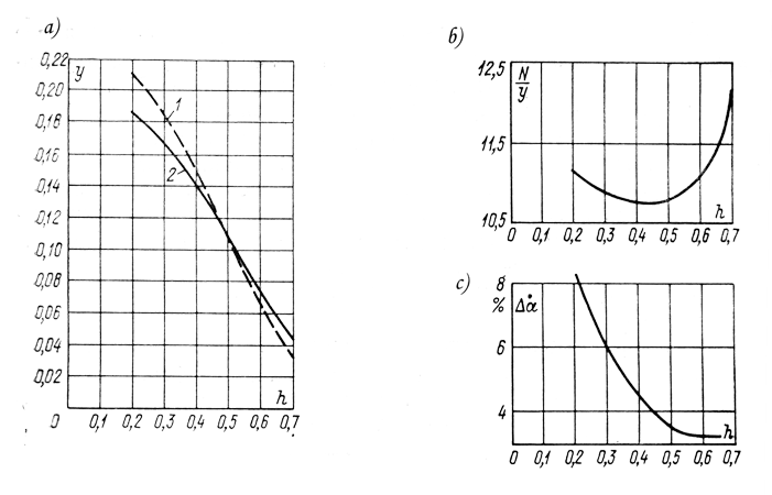Figure37