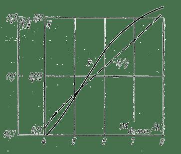 Figure39