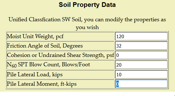 Uncategorized for Soil unit weight