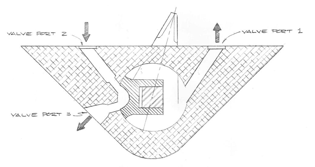 Configuration B Valve Position