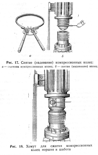 Russian Ring Compressors
